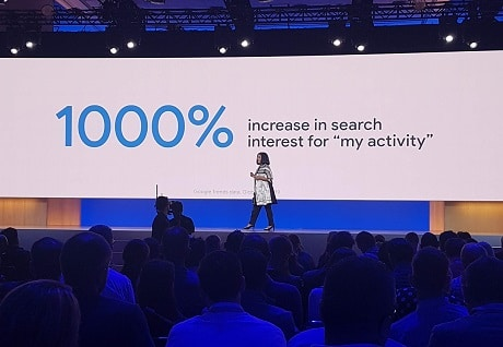 Från Google Marketing Live 2019