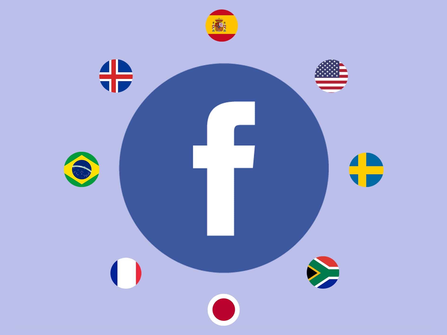 Guide till Facebook global pages