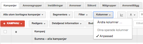 Kolumner Adwords